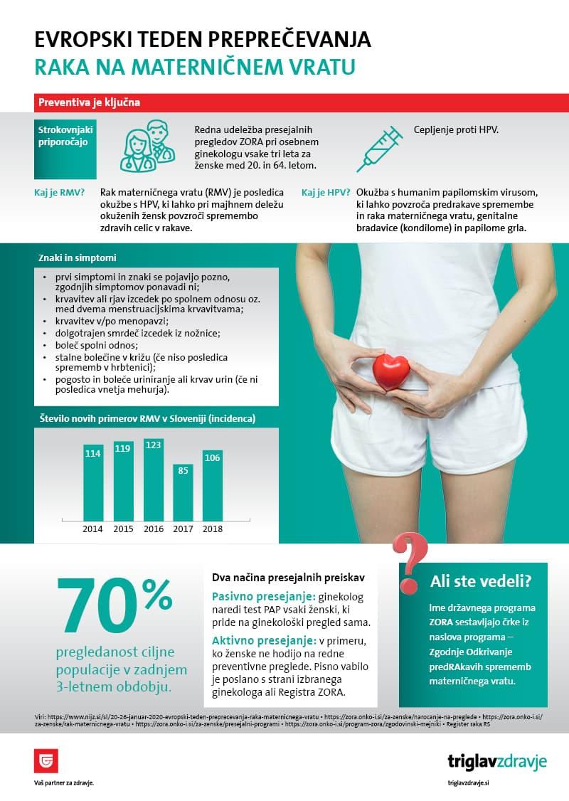 Evropski teden boja proti raku maternicnega vratu